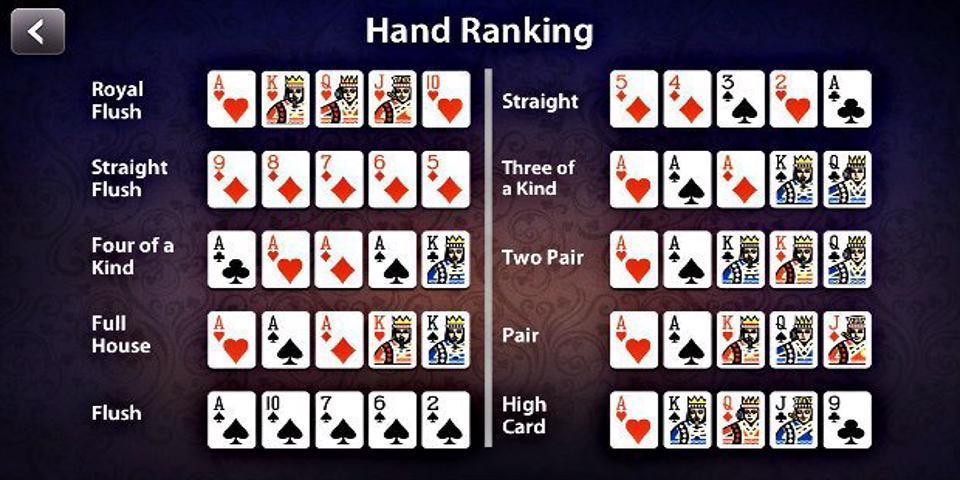 4-Card Poker Hand Rankings
